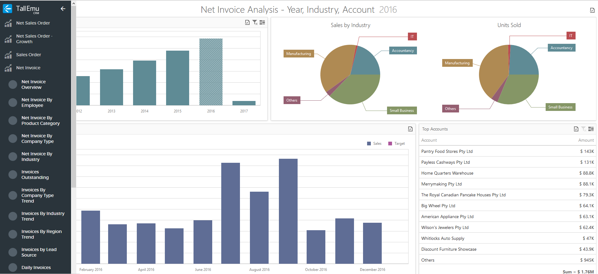 Visualise with Dashboards